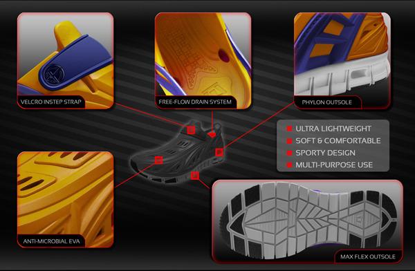 Crosskix: New Hybrid Footwear