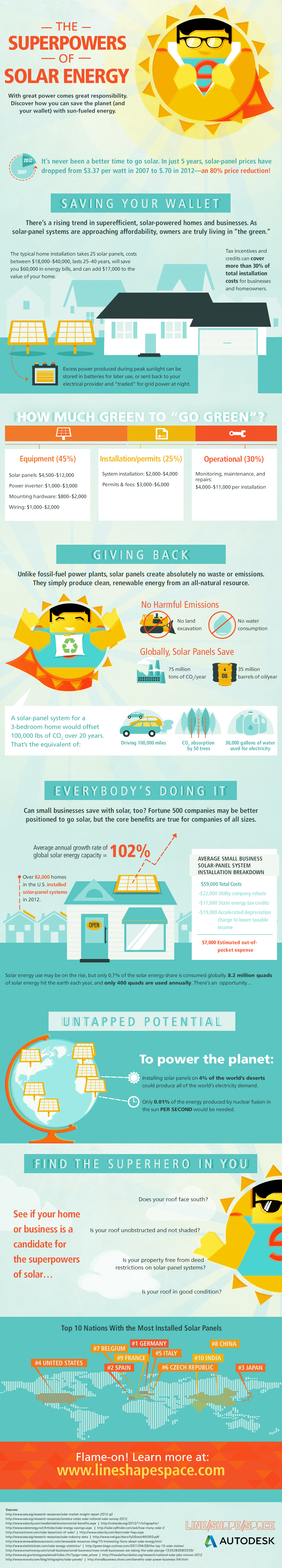 infographic - superpowers of solar energy
