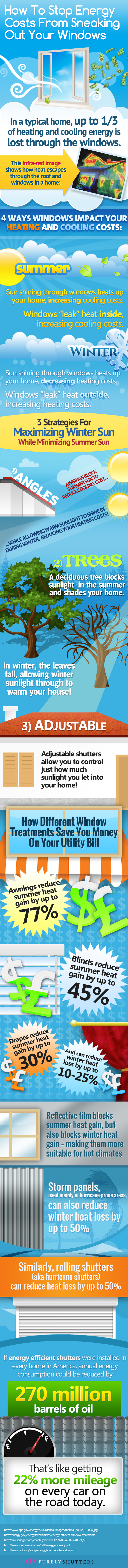 how to stop energy from sneaking out your windows
