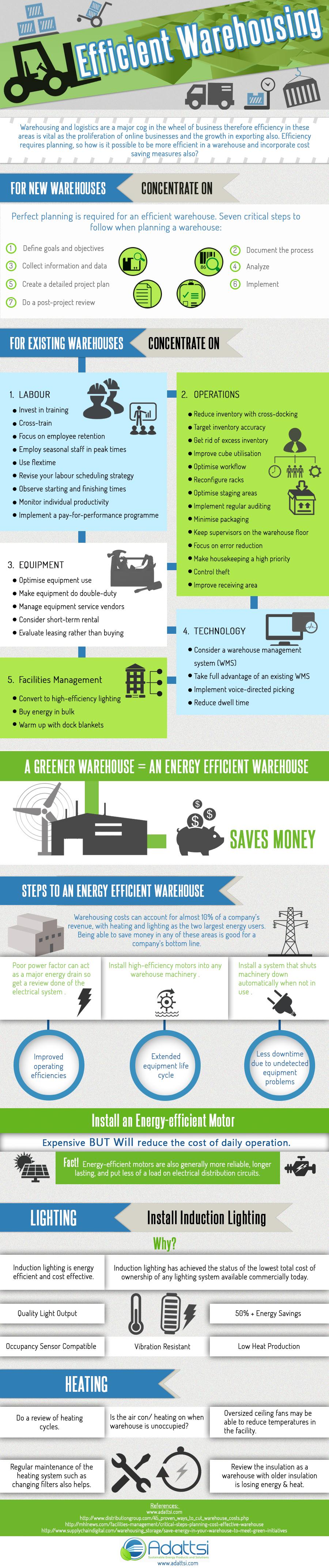 green_warehousing