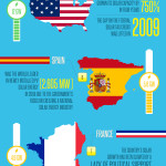 Solar-Power-Strong-Countries-Infographic