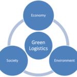 Green_Logistics