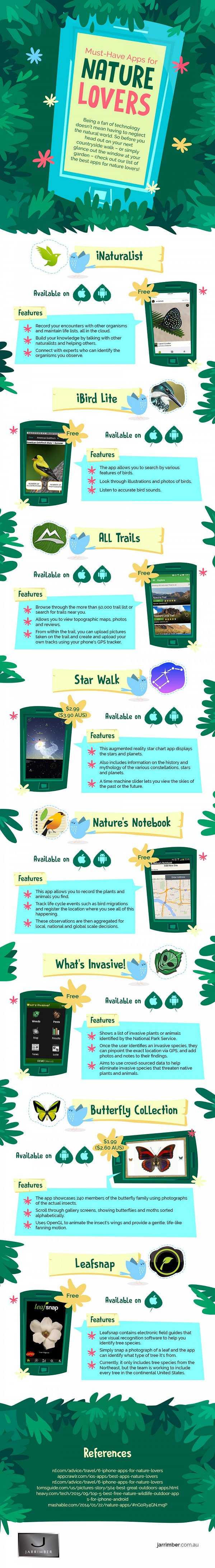 nature lovers app - infographic