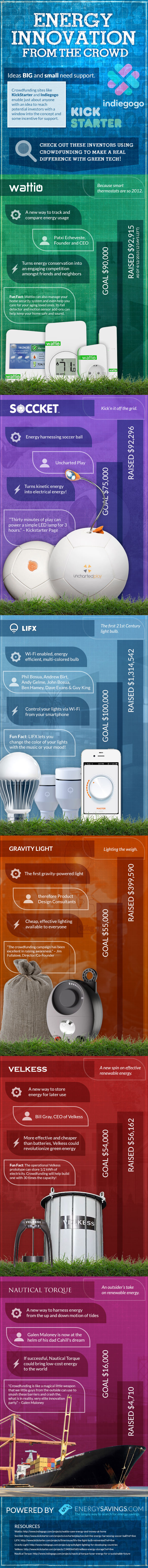 infographic_energy_innovation