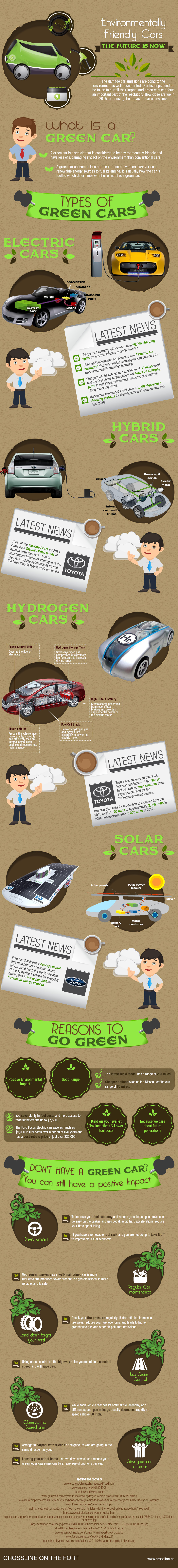 infographic: types of green cars