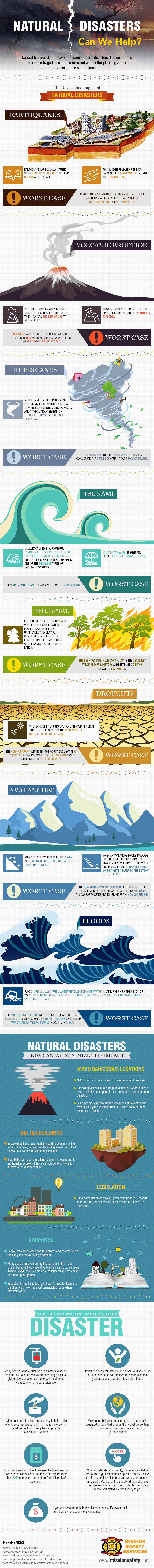 natural-disasters-can-we-help-infographic (1)