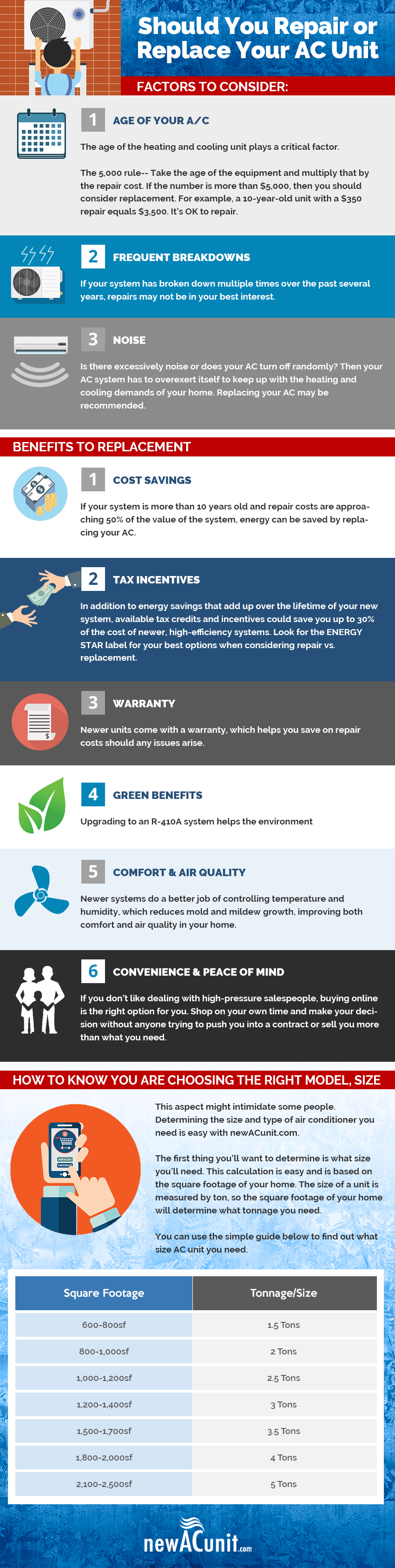 Repair or replace your AC unit - infographic